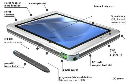Aakash 2 tablet new specifications